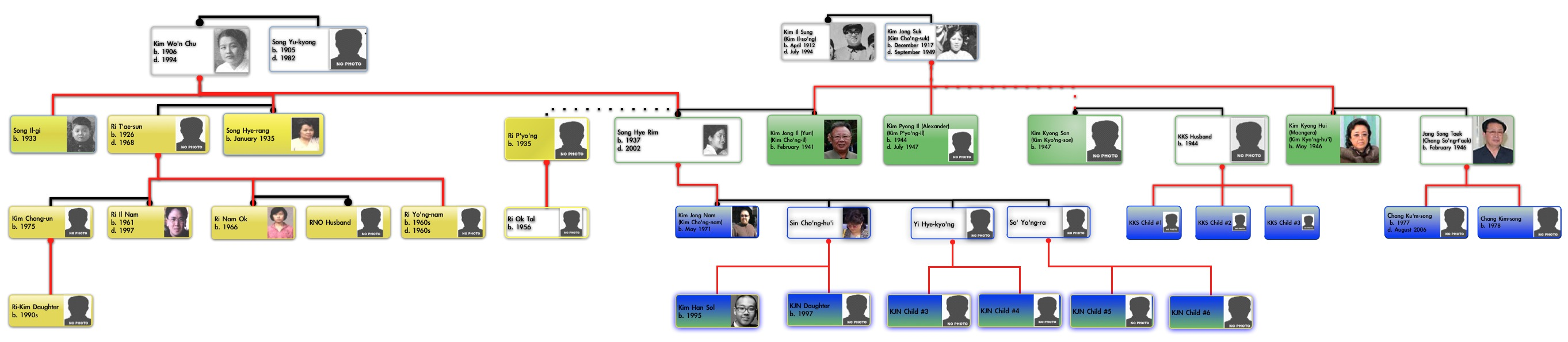 Sample essay maps image 4