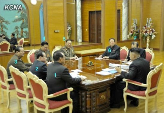 Meeting participants: 1. Kim Kye Gwan; 2. Kim Yong Il; 3. Gen. Kim Won Hong; 4. Gen. Choe Ryong Hae; 5. Gen. Hyon Yong Chol; 6. Hong Sung Mu; 7. Pak To Chun (Photo: KCNA)