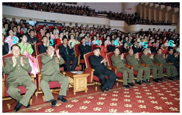 Kim Jong Un (1) watches a concert by the U'nhasu Orchestra at the People's Theater in Pyongyang.  Those watching the concert with him include: Chief of the Military Security Command Col. Gen. Jo Kyong Chol (2), Minister of the People's Armed Forces Gen. Kim Kyong Sik (3), Director of the KPA General Political Department VMar Choe Ryong Hae (4), Gen. Kim Yong Chol (5) and Deputy Director of the KWP Organization Guidance Department Hwang Pyong So (6) (Photo: Rodong Sinmun)