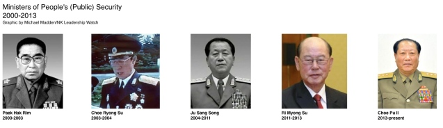 Ministers of the People's (Public) Security from 2000 through the present (Graphic by Michael Madden/NK Leadership Watch).