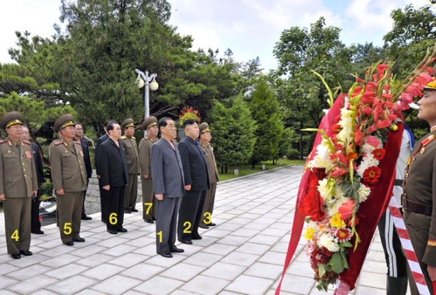Kim Jong Un (2) at a monument and senior DPRK officials at a monument in the CPV Martyrs' Cemetery in Hoech'ang County, South P'yo'ngan on 29 July 2013.  Also seen in attendance are Pak Pong Ju (1), VMar Choe Ryong Hae (3), Col. Gen. Ri Yong Gil (4), Col. Gen. Jang Jong Nam (5), Jang Song Taek (6), and Gen. Kim Kyok Sik (7) (Photo: Rodong Sinmun).