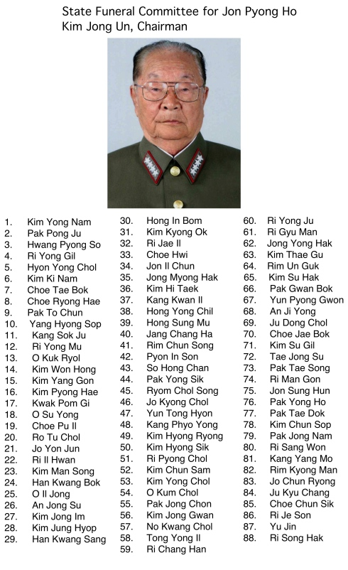 State Funeral Committee for Jon Pyong Ho (Photo: NK Leadership Watch/Rodong Sinmun).