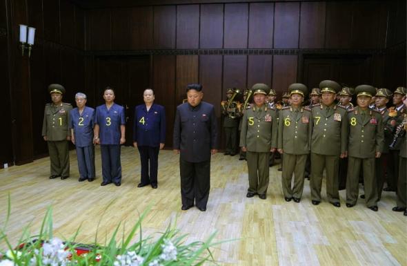 In attendance with Kim Jong Un were: Lt. Gen. Choe Chun Sik (1); Ju Kyu Chang (2); Jo Chun Ryong (3); Pak To Chun (4); VMar Hwang Pyong So (5); Gen. Ri Yong Gil (6); Gen. Hyon Yong Chol (7);  and, Col. Gen. Yun Tong Hyon (8) (Photo: Rodong Sinmun).