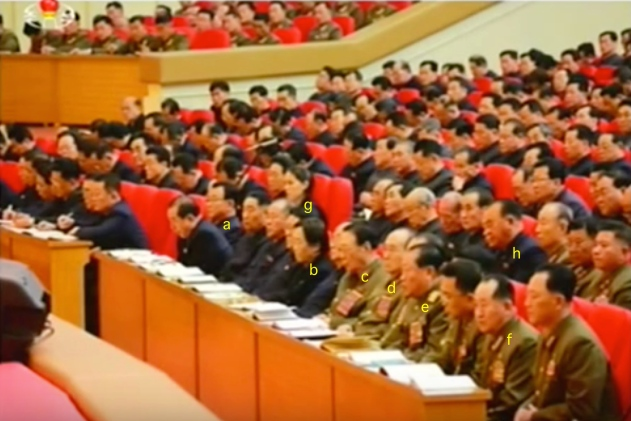 DPRK elites attending the joint expanded meeting: Ri Man Gon (a); Kim Jong Im (b); VMar Ri Yong Mu [c]; Gen. O Kuk Ryol (d); Gen. Choe Pu Il (e); Gen. Jo Kyong Chol (f); Kim Yo Jong (g); and Ri Pyong Chol (h) (Photo: KCTV screen grab).