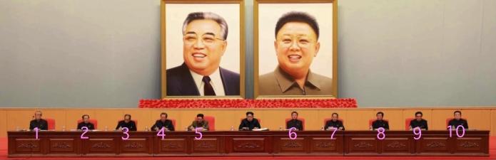 Platform at the expanded WPK CC and WPK KPA Committee meeting: Kim Ki Nam (1); Jo Yon Jun (2); Kwak Pom Gi (3); Choe T'ae Bok (4); Hwang Pyong So (5); Choe Ryong Hae (6); Kim Yong Chol (7) ; O Su Yong (8); Kim P'yo'ng-hae (9); and Kim Kyo'ng-ok (10) (Photo: Rodong Sinmun).