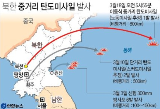 Graphic illustrating the DPRK's three ballistic missile launches during March (Photo: Yonhap Graphic).
