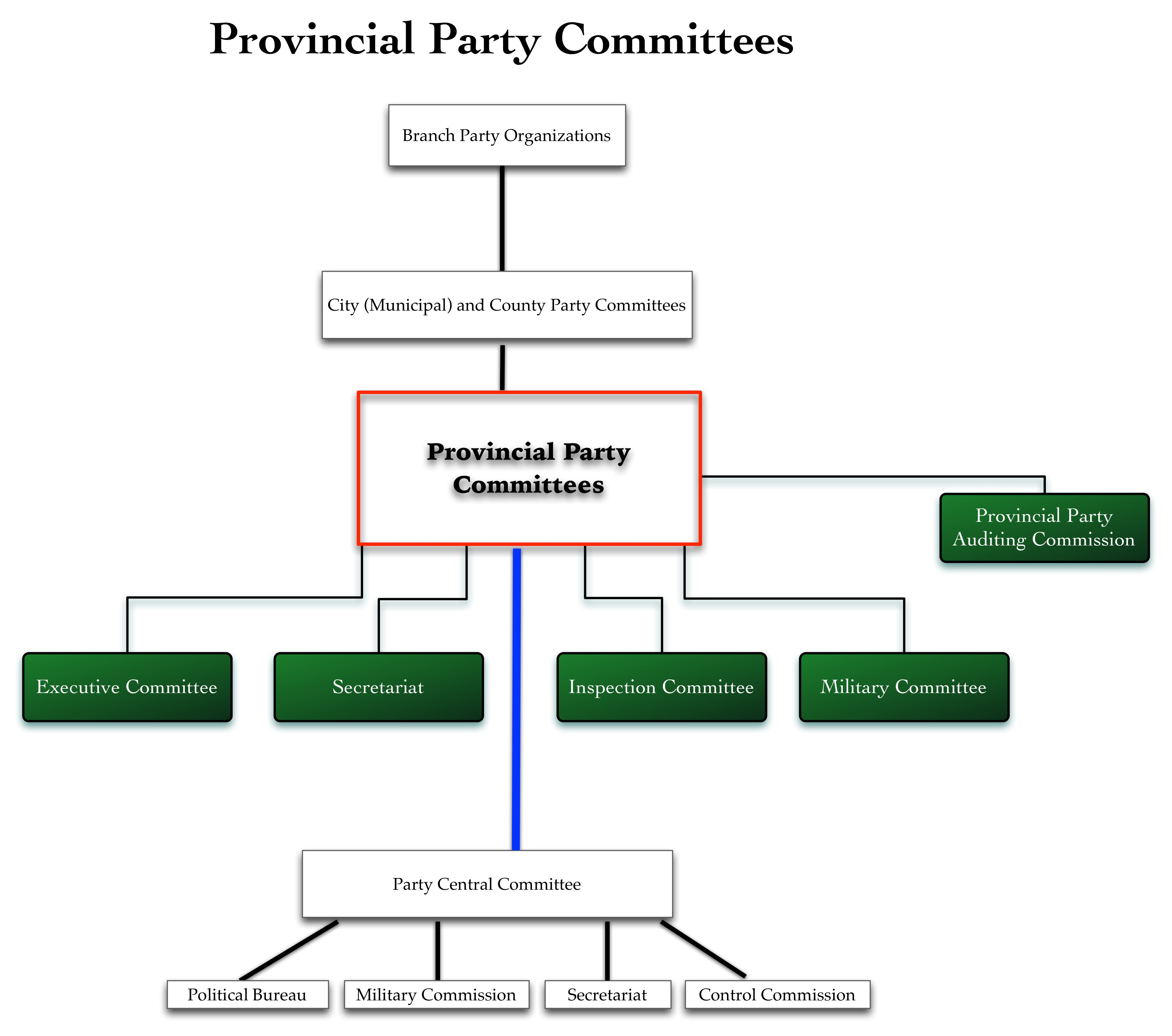 (Photo: NK Leadership Watch graphic).