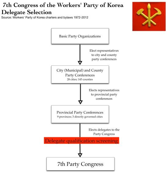 SCWPK-delegates-APR152016-REVISED