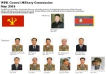 WPK Central Military Commission (Photo: NK Leadership Watch graphic)