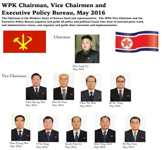 (Photo: NK Leadership Watch graphic)